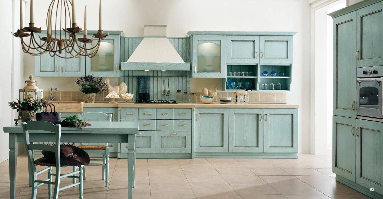 Kitchen Color Ideas | Home Design Ideas